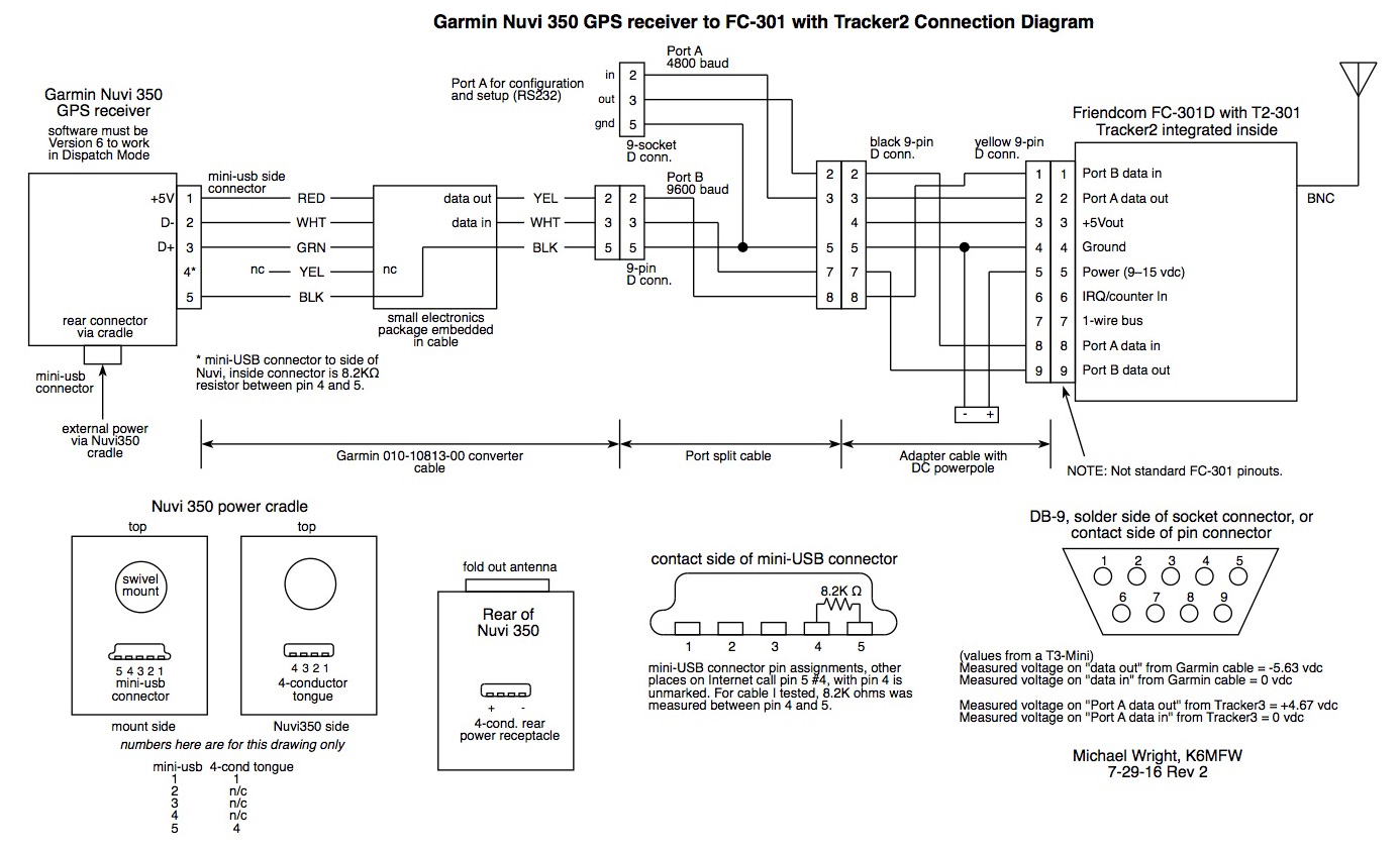 Garmin C550 Wiring Diagram Wire Data Schema Harness Power Cable Denso