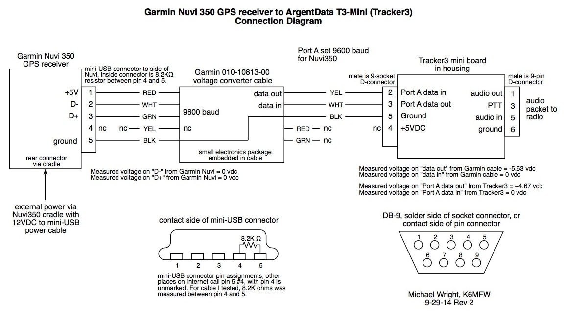 garmin 741xs wiring diagram garmin wiring diagrams