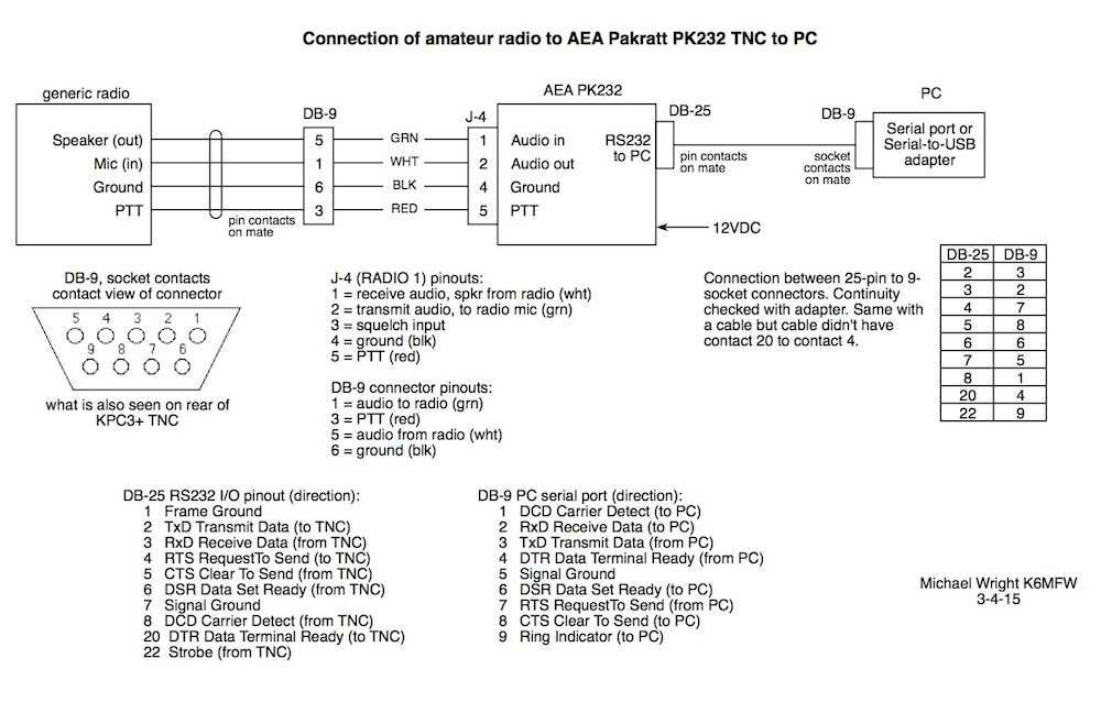 Pk Tncwiringdiagram on Kenwood Wiring Diagram